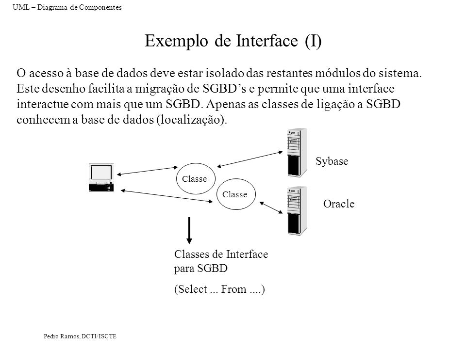 Exemplo de Interface (I)