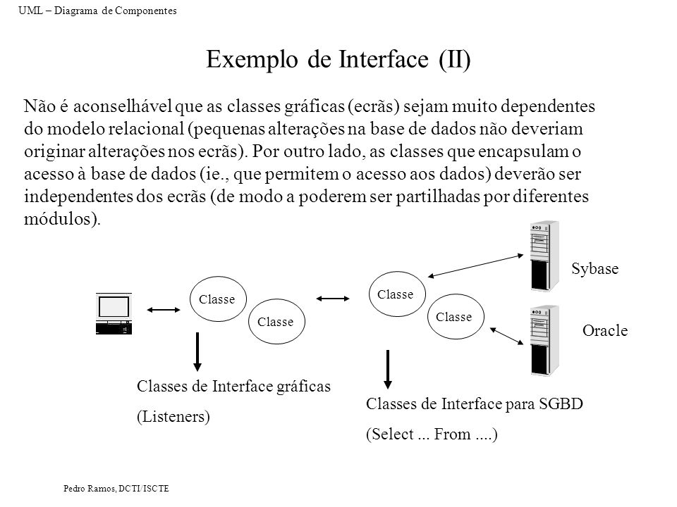 Exemplo de Interface (II)