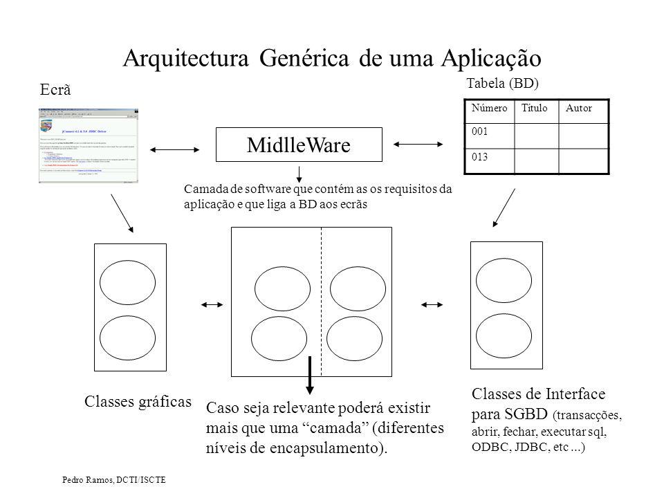 Arquitectura Genérica de uma Aplicação