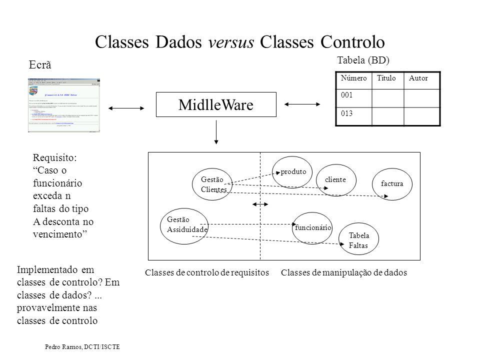 Classes Dados versus Classes Controlo