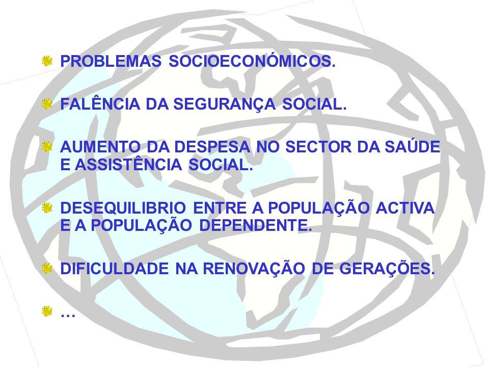 PROBLEMAS SOCIOECONÓMICOS.