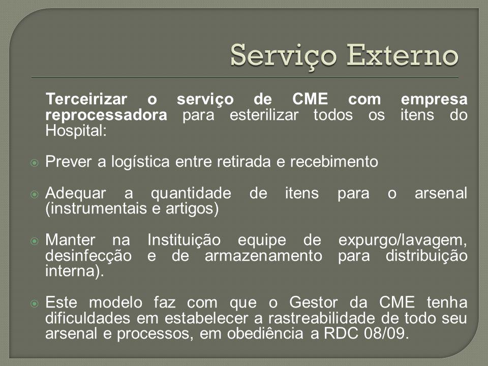 Serviço Externo Prever a logística entre retirada e recebimento