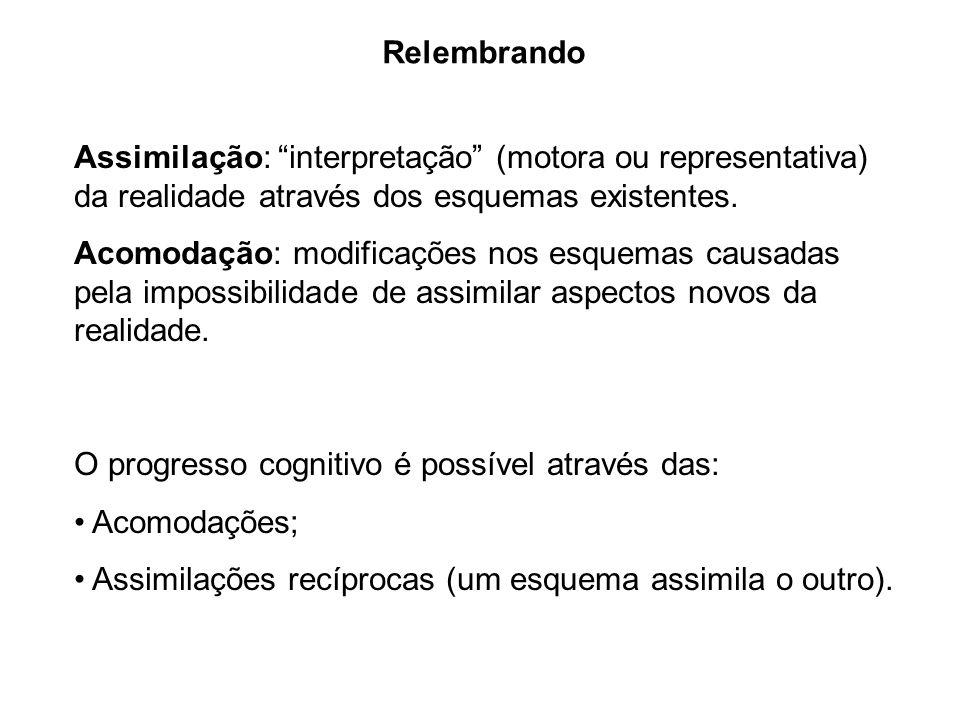 Relembrando Assimilação: interpretação (motora ou representativa) da realidade através dos esquemas existentes.