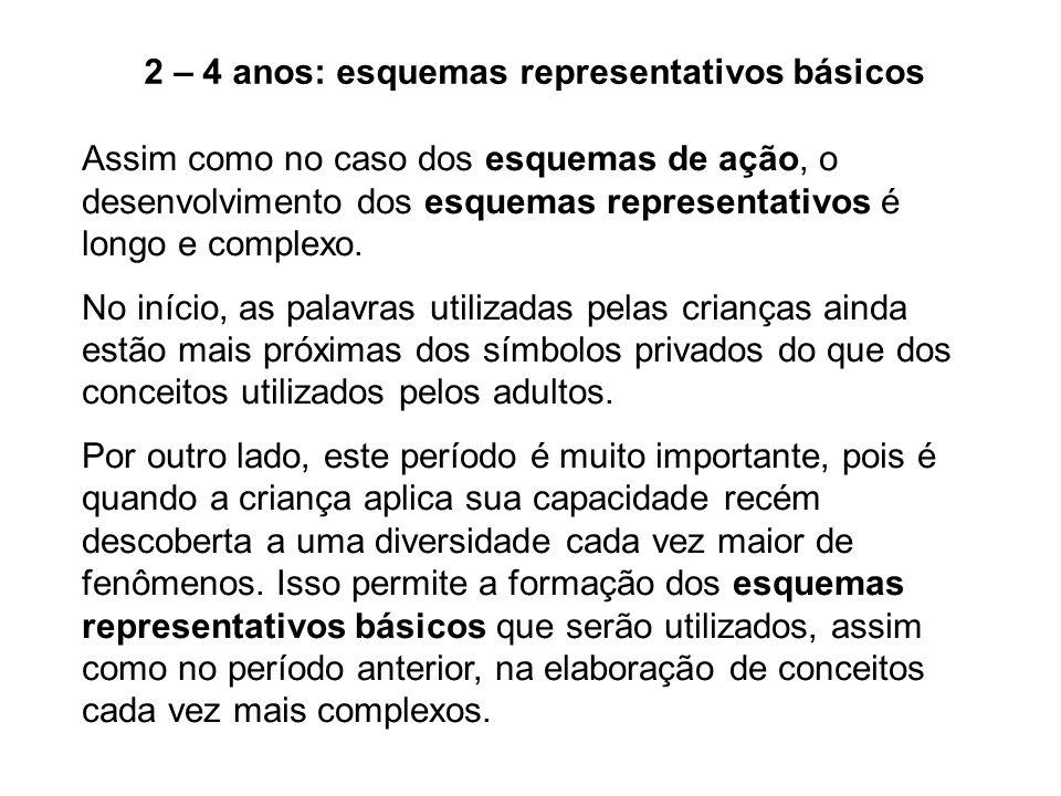 2 – 4 anos: esquemas representativos básicos