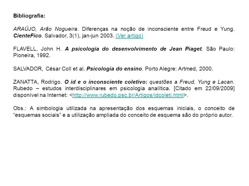 Bibliografia: ARAÚJO, Arão Nogueira. Diferenças na noção de inconsciente entre Freud e Yung. CienteFico. Salvador, 3(1), jan-jun 2003. (Ver artigo)