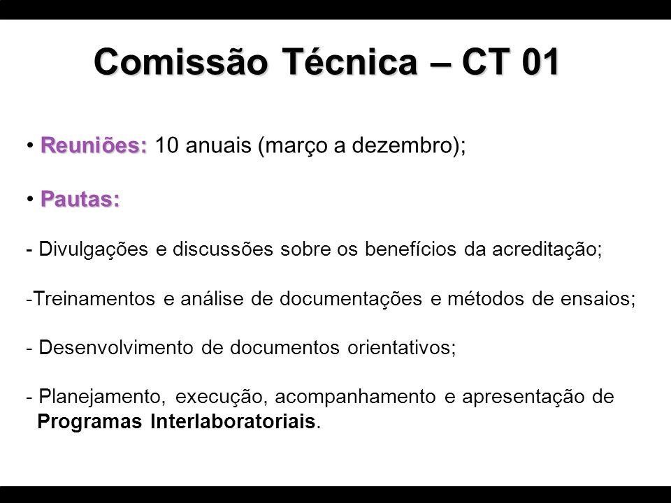 Comissão Técnica – CT 01 Reuniões: 10 anuais (março a dezembro);