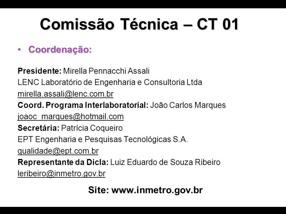 Site: www.inmetro.gov.br