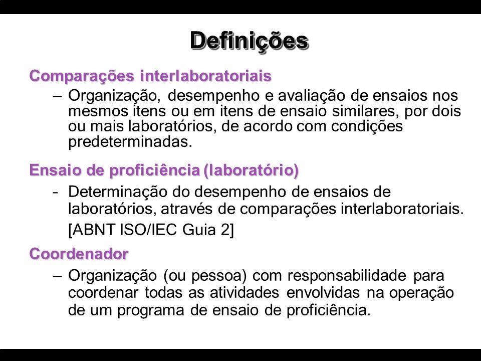 Definições Comparações interlaboratoriais