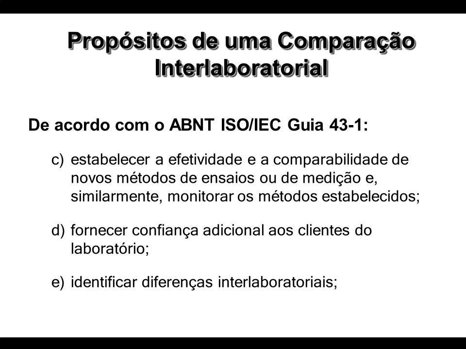 Propósitos de uma Comparação Interlaboratorial