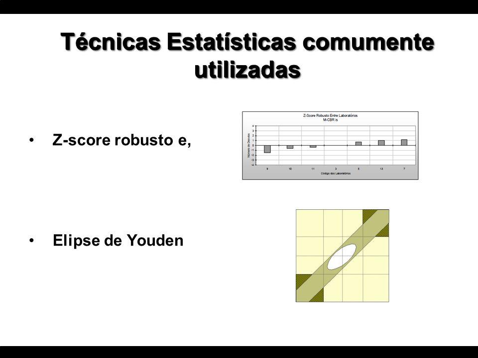 Técnicas Estatísticas comumente utilizadas