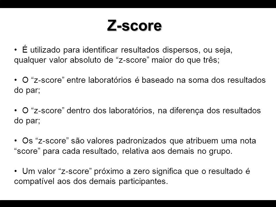 Z-score É utilizado para identificar resultados dispersos, ou seja, qualquer valor absoluto de z-score maior do que três;