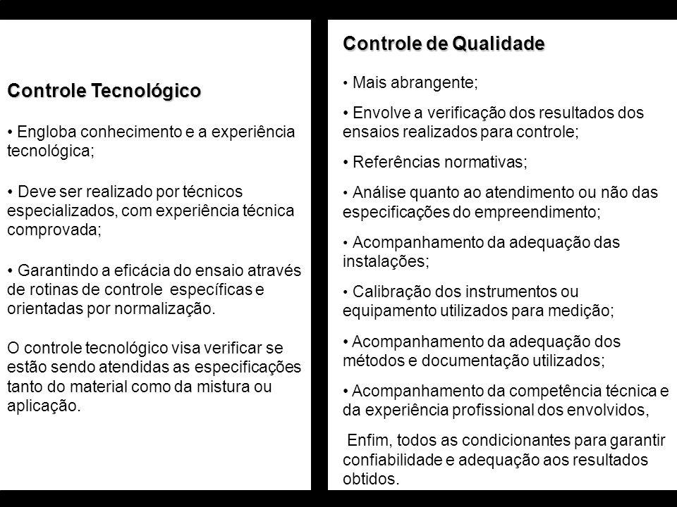 Controle de Qualidade Controle Tecnológico