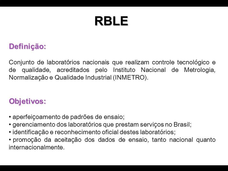 RBLE Definição: Objetivos: