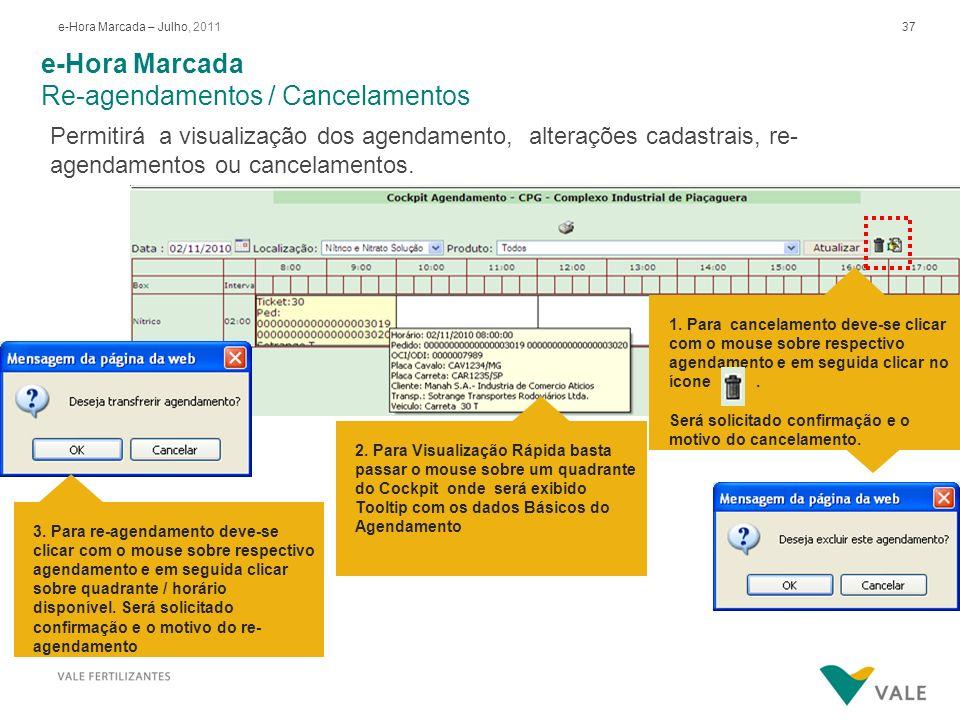 e-Hora Marcada Consultas / Alteração de Dados Agendamento