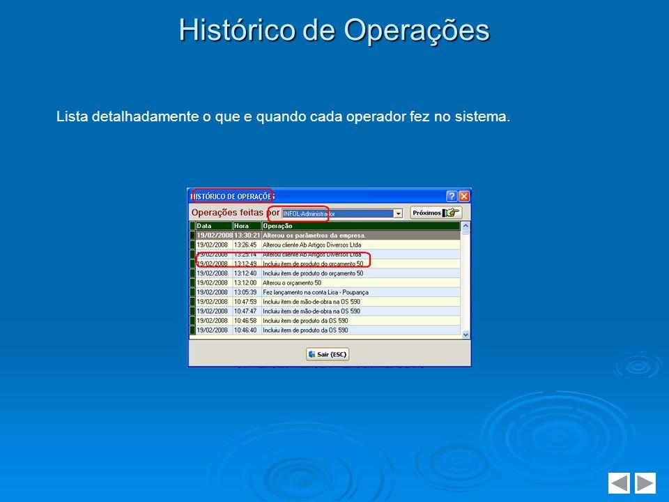 Histórico de Operações