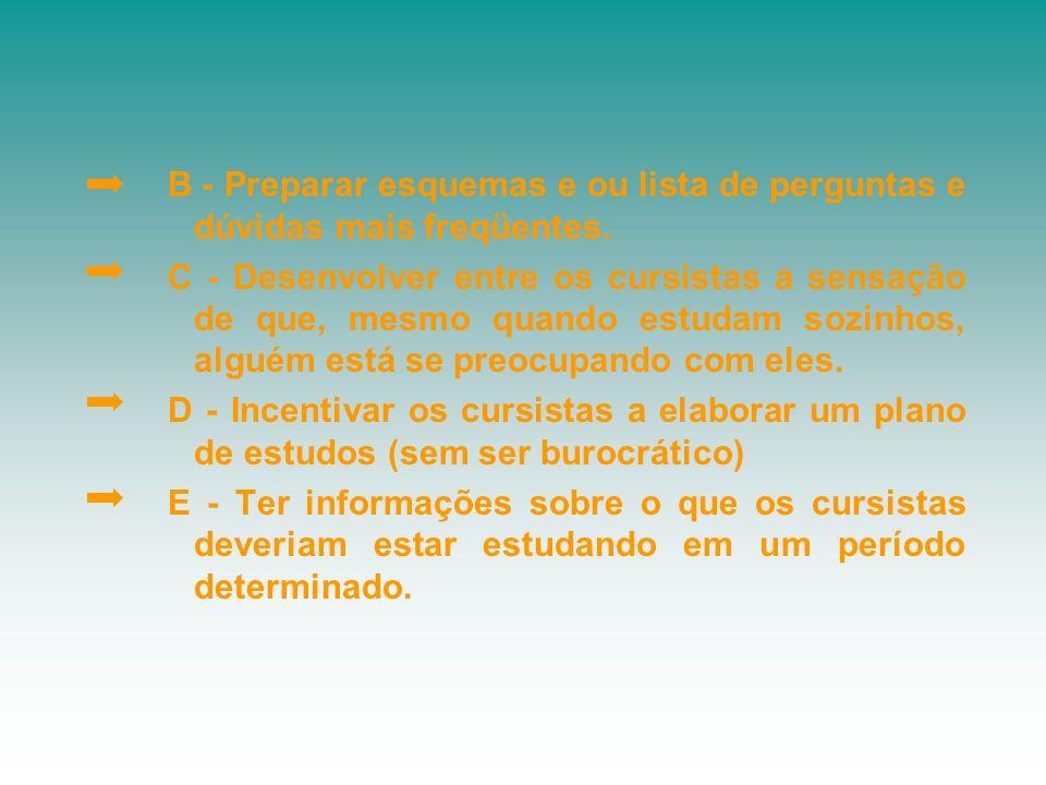 B - Preparar esquemas e ou lista de perguntas e dúvidas mais freqüentes.