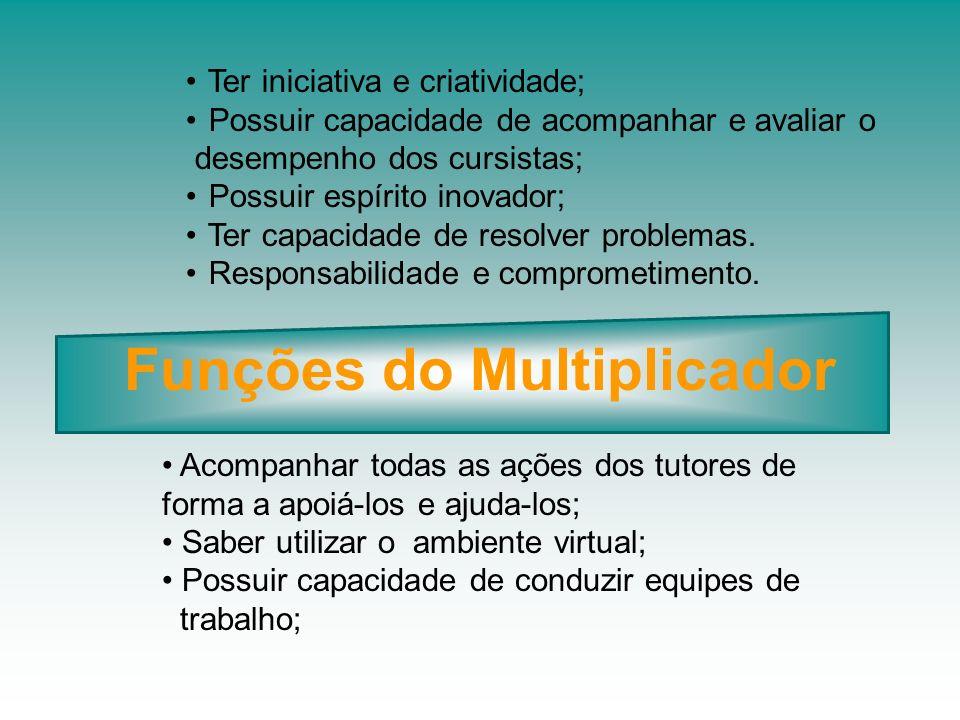 Funções do Multiplicador