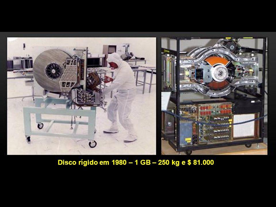 Disco rígido em 1980 – 1 GB – 250 kg e $ 81.000