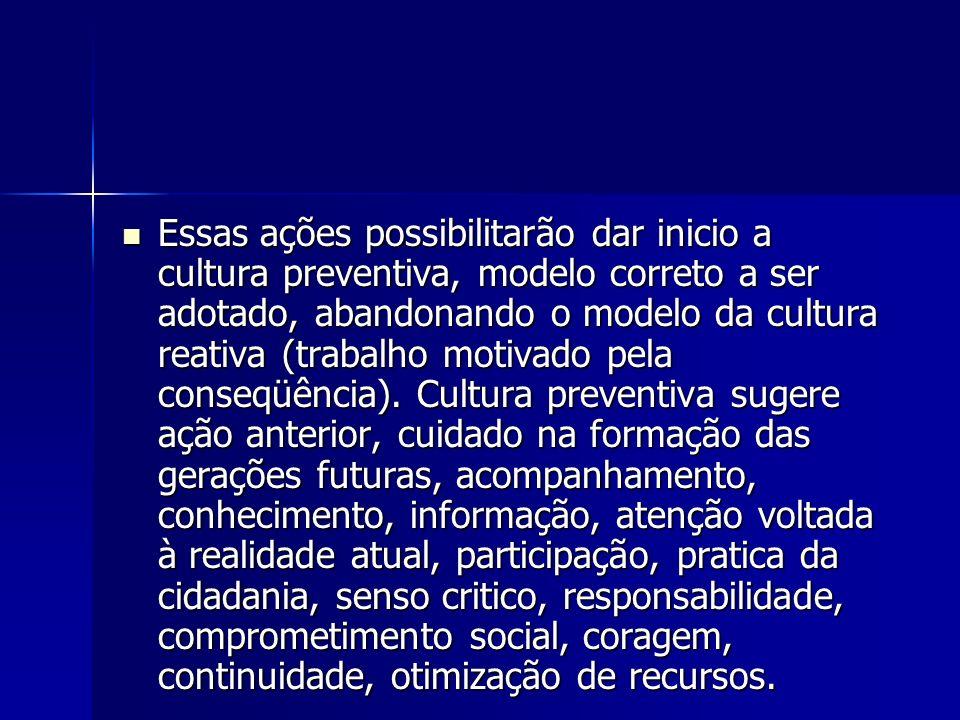 Essas ações possibilitarão dar inicio a cultura preventiva, modelo correto a ser adotado, abandonando o modelo da cultura reativa (trabalho motivado pela conseqüência).