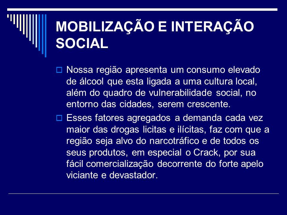 MOBILIZAÇÃO E INTERAÇÃO SOCIAL