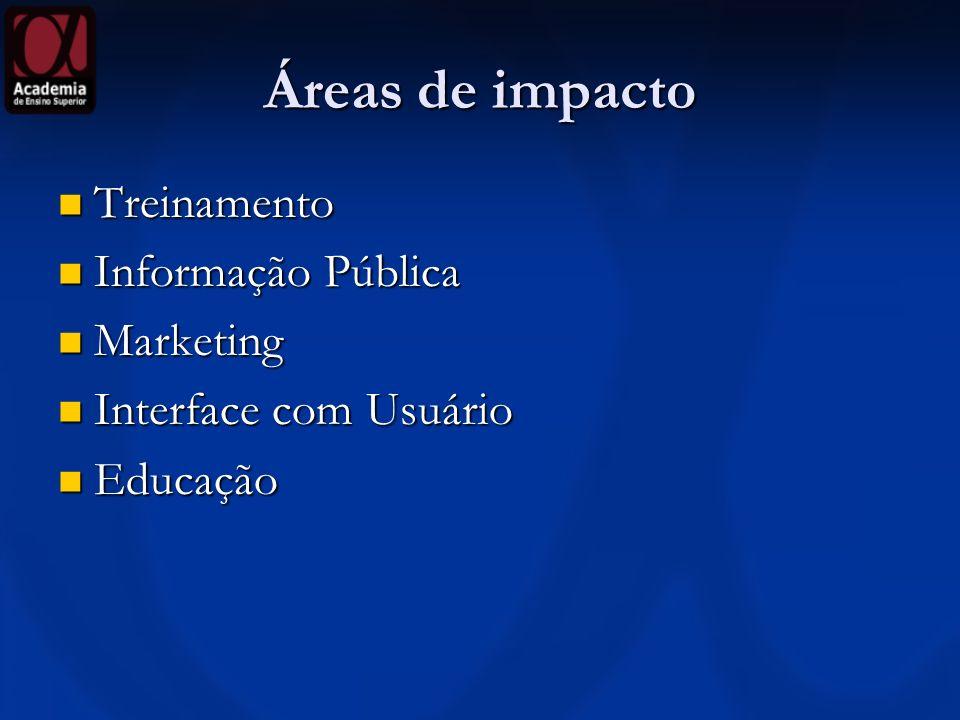 Áreas de impacto Treinamento Informação Pública Marketing