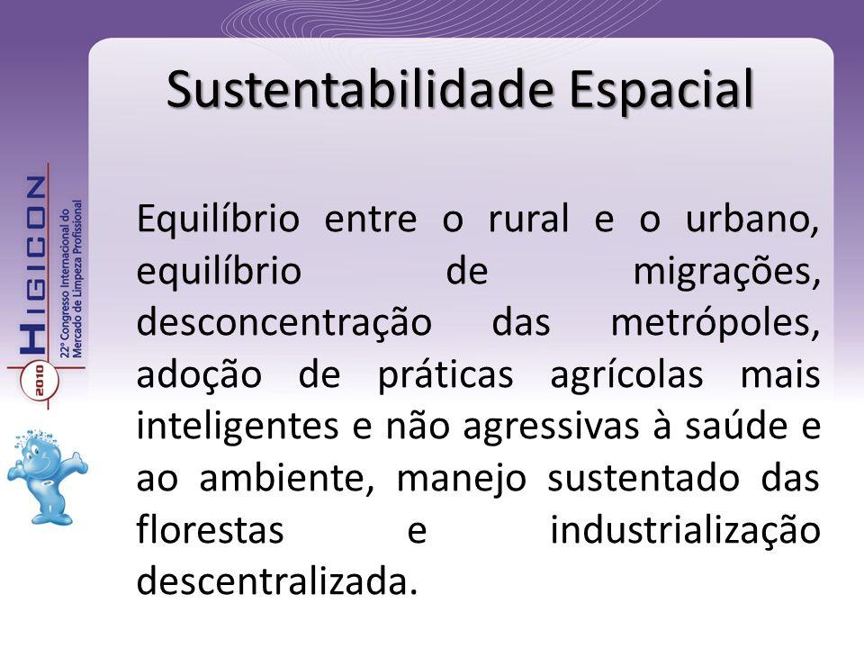 Sustentabilidade Espacial