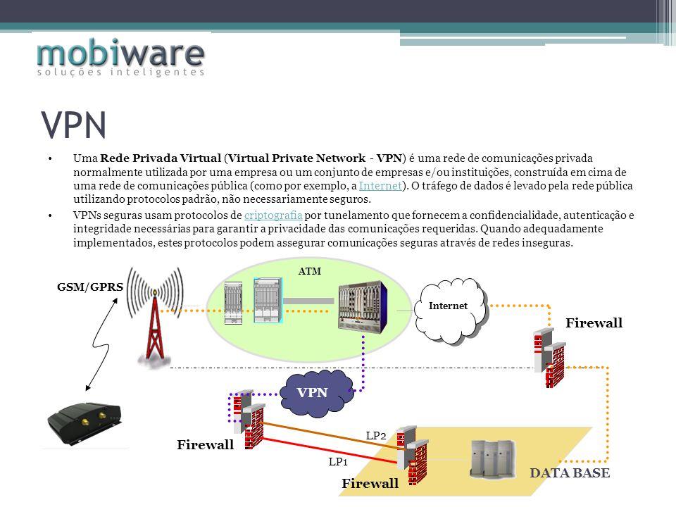 VPN Packet Data Netwo Firewall VPN Firewall DATA BASE Firewall