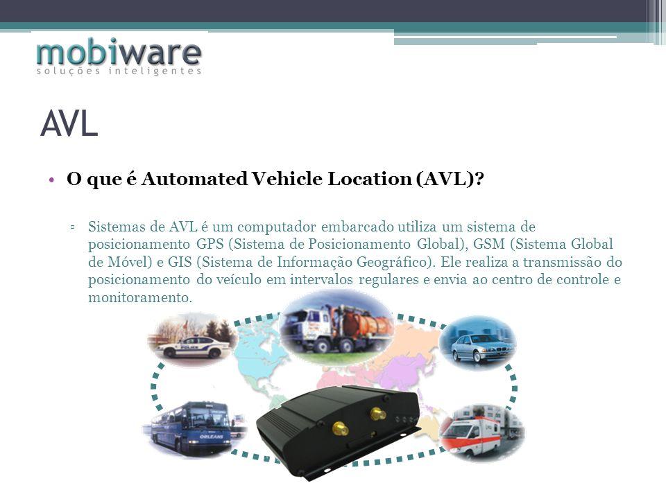 AVL O que é Automated Vehicle Location (AVL)