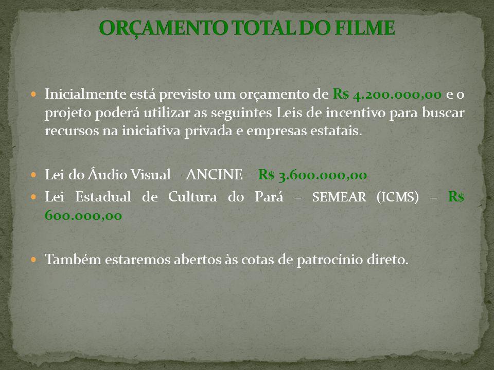 ORÇAMENTO TOTAL DO FILME