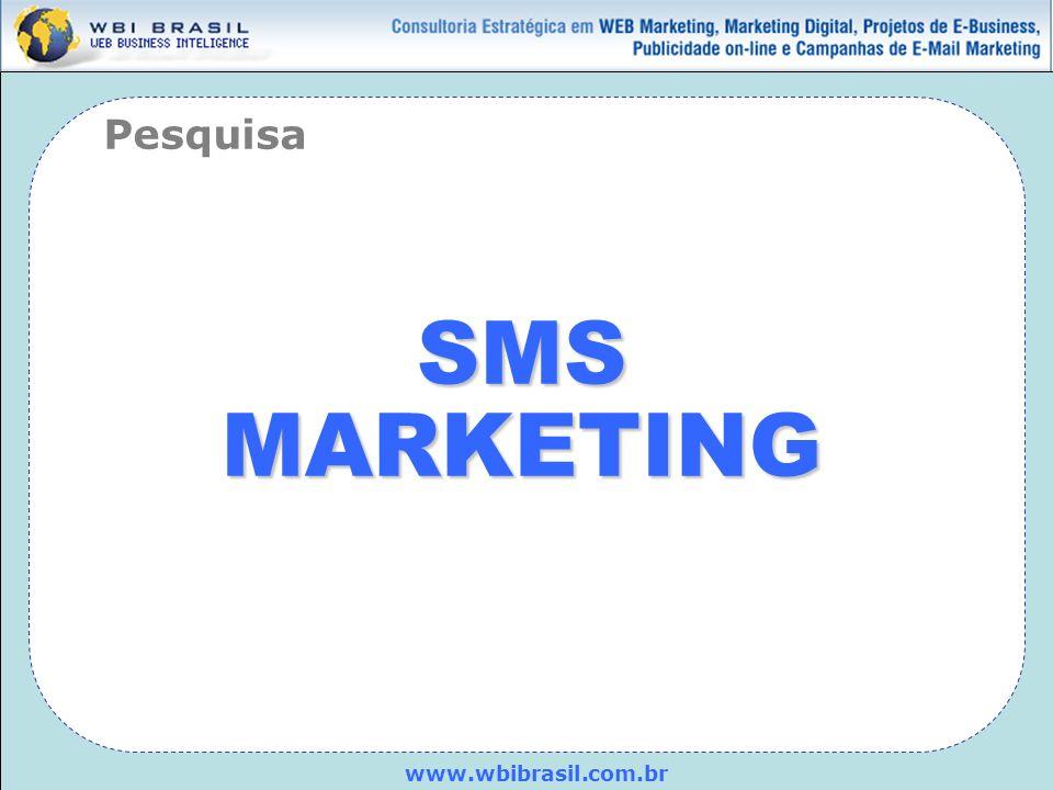 Pesquisa SMS MARKETING
