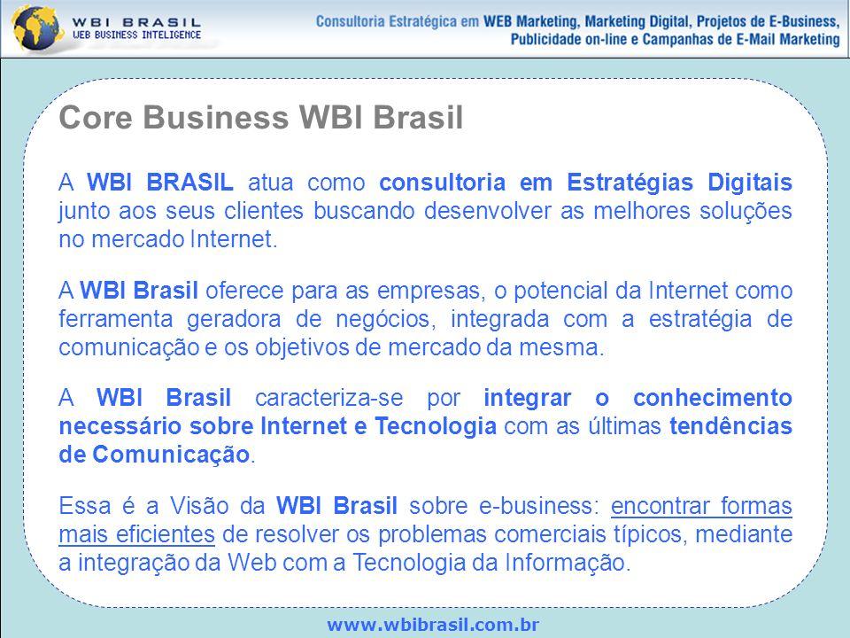 Core Business WBI Brasil