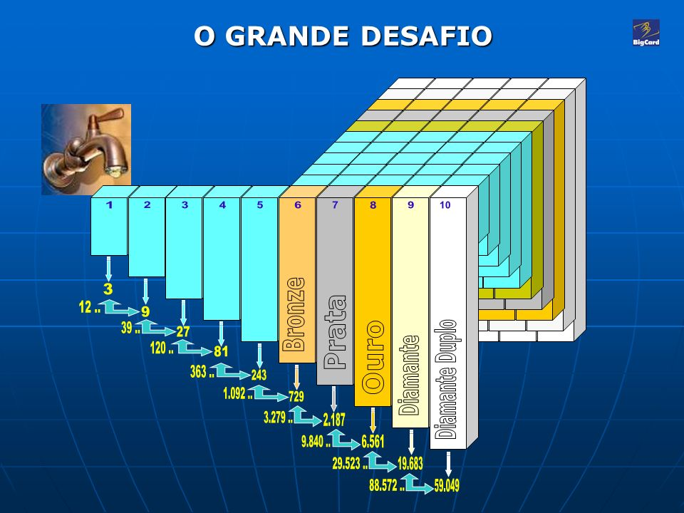 O GRANDE DESAFIO 1. 2. 3. 4. 5. 6. 7. 8. 9. 10. 3. 12 .. 9. Bronze. 39 .. Prata. 27.