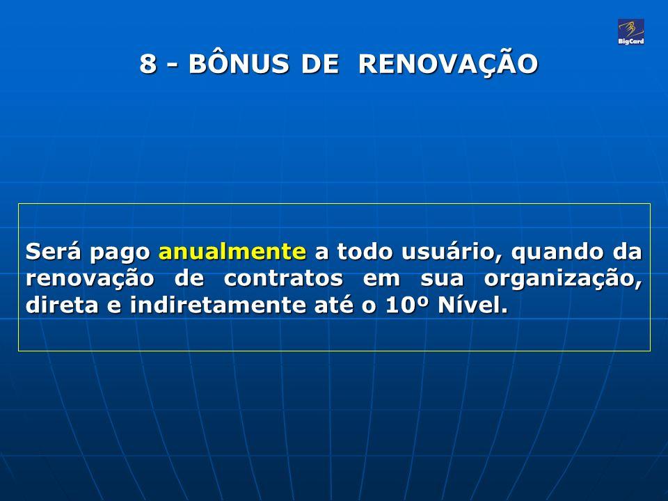 8 - BÔNUS DE RENOVAÇÃO