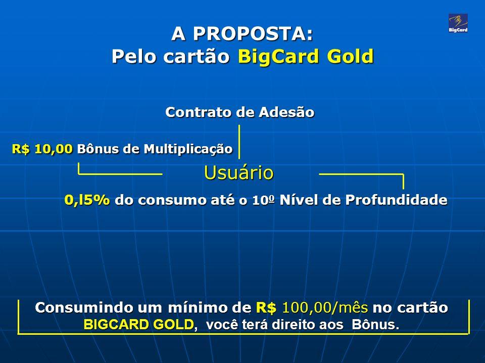 A PROPOSTA: Pelo cartão BigCard Gold