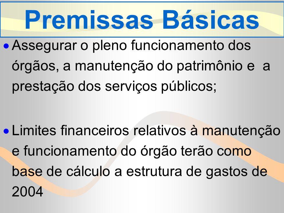 Premissas Básicas Assegurar o pleno funcionamento dos órgãos, a manutenção do patrimônio e a prestação dos serviços públicos;