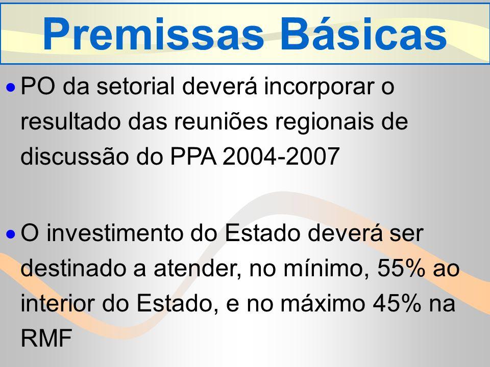 Premissas Básicas PO da setorial deverá incorporar o resultado das reuniões regionais de discussão do PPA 2004-2007.