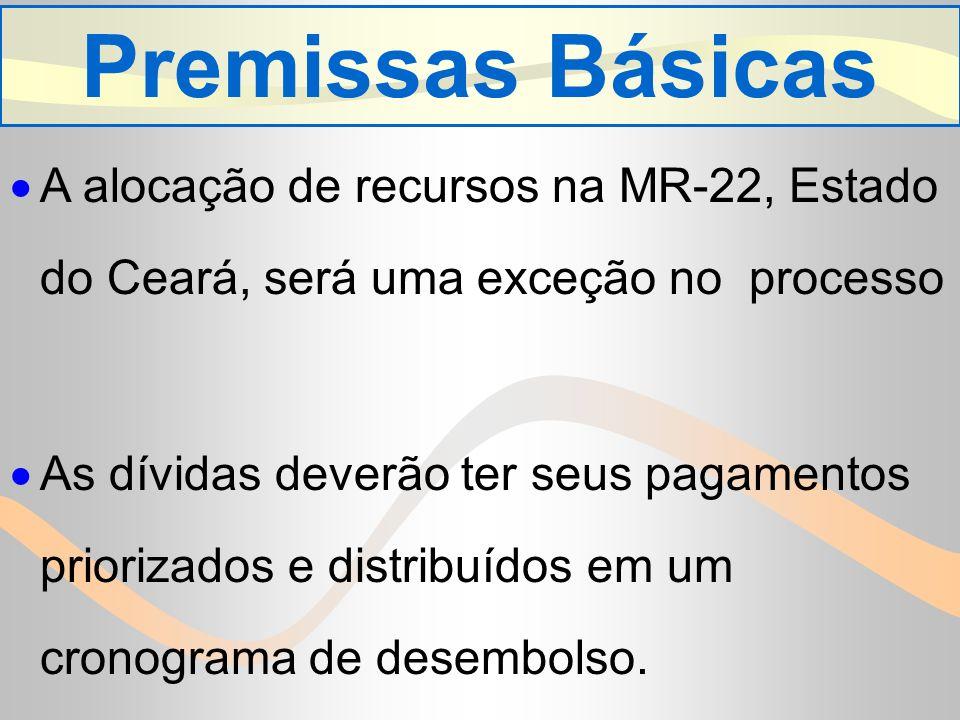 Premissas Básicas A alocação de recursos na MR-22, Estado do Ceará, será uma exceção no processo.