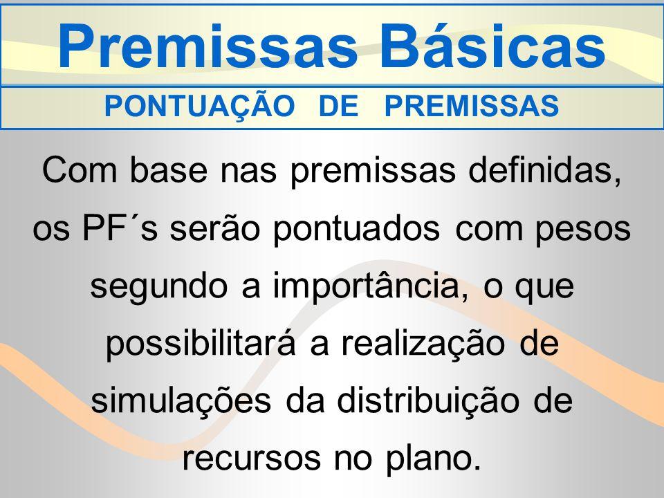 PONTUAÇÃO DE PREMISSAS