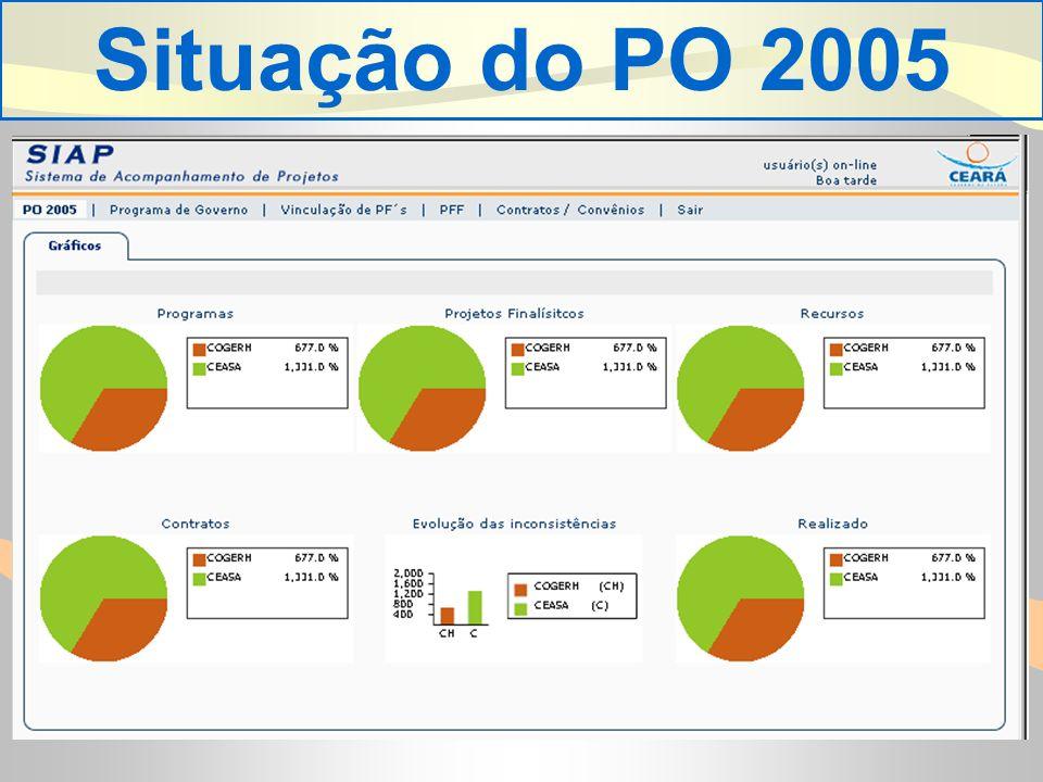 Situação do PO 2005 .