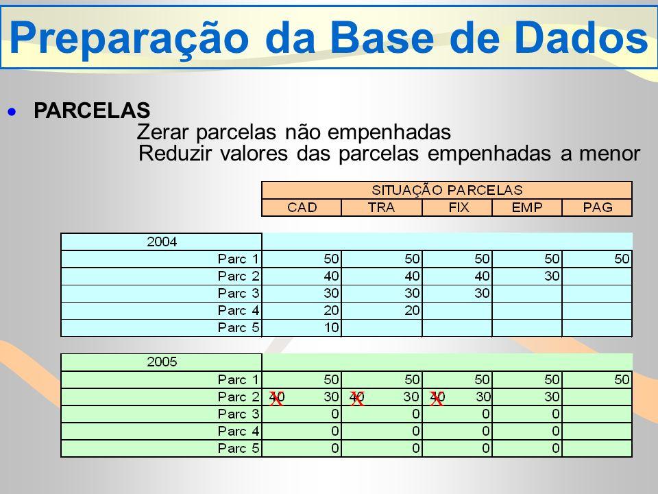 Preparação da Base de Dados