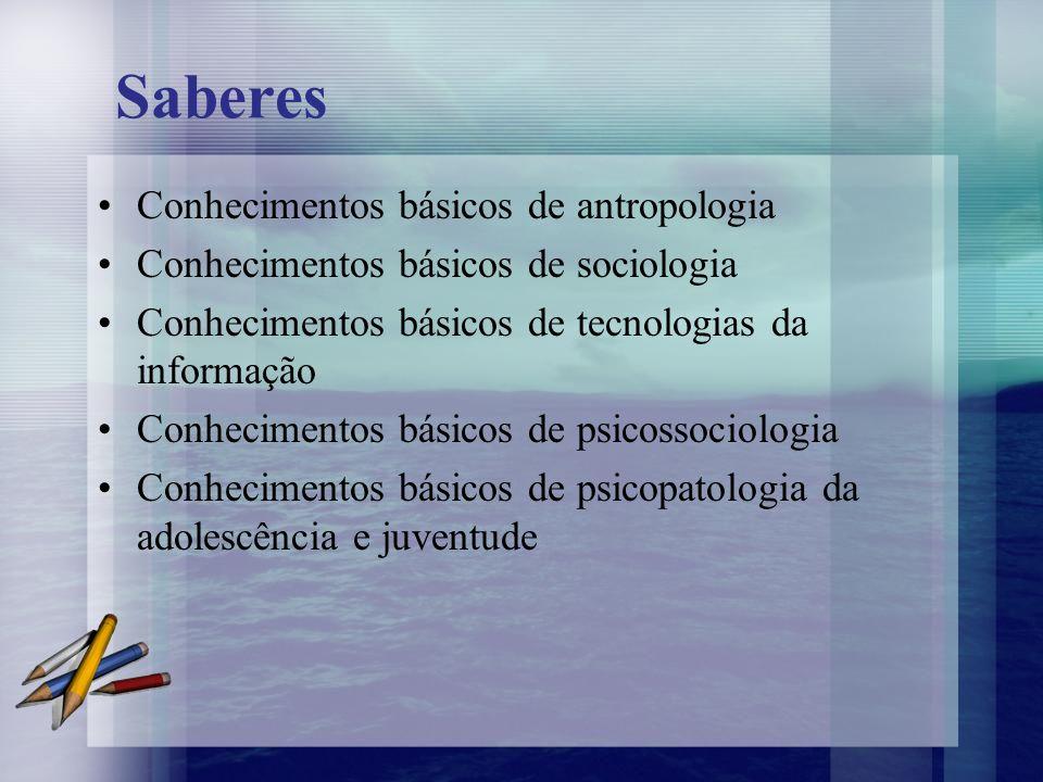 Saberes Conhecimentos básicos de antropologia