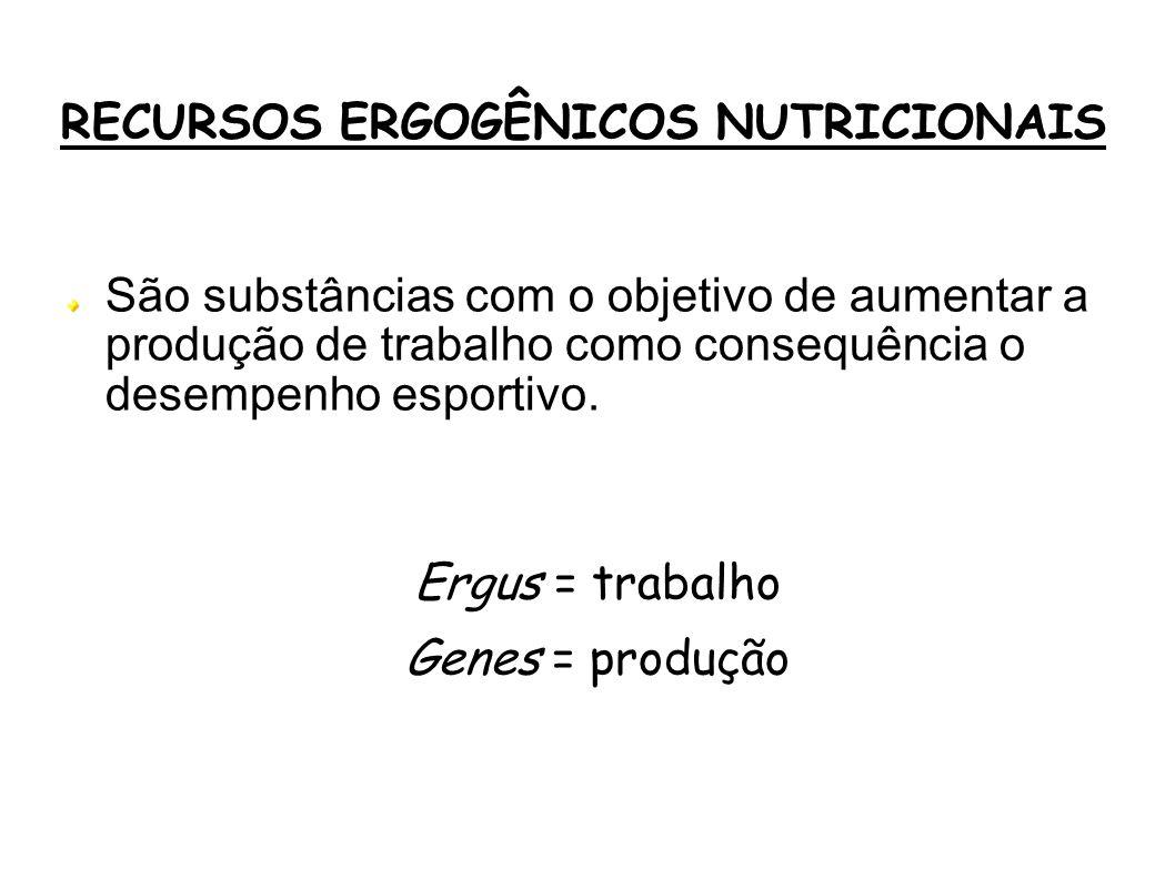 RECURSOS ERGOGÊNICOS NUTRICIONAIS