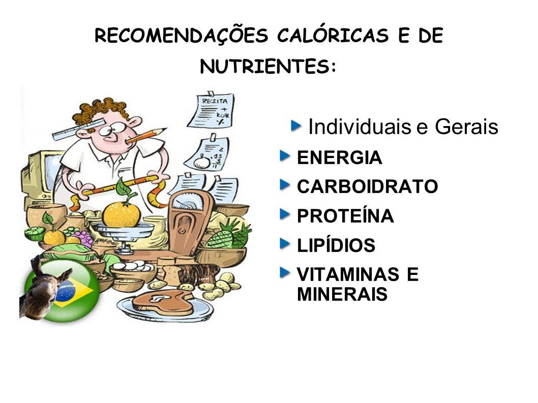 RECOMENDAÇÕES CALÓRICAS E DE NUTRIENTES: