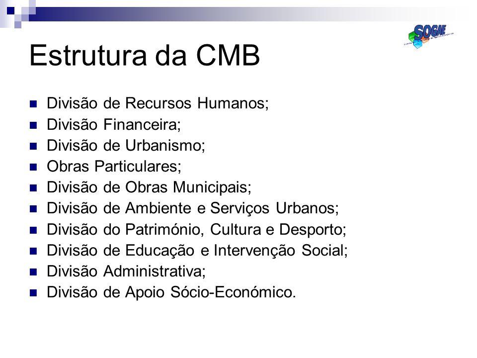 Estrutura da CMB Divisão de Recursos Humanos; Divisão Financeira;