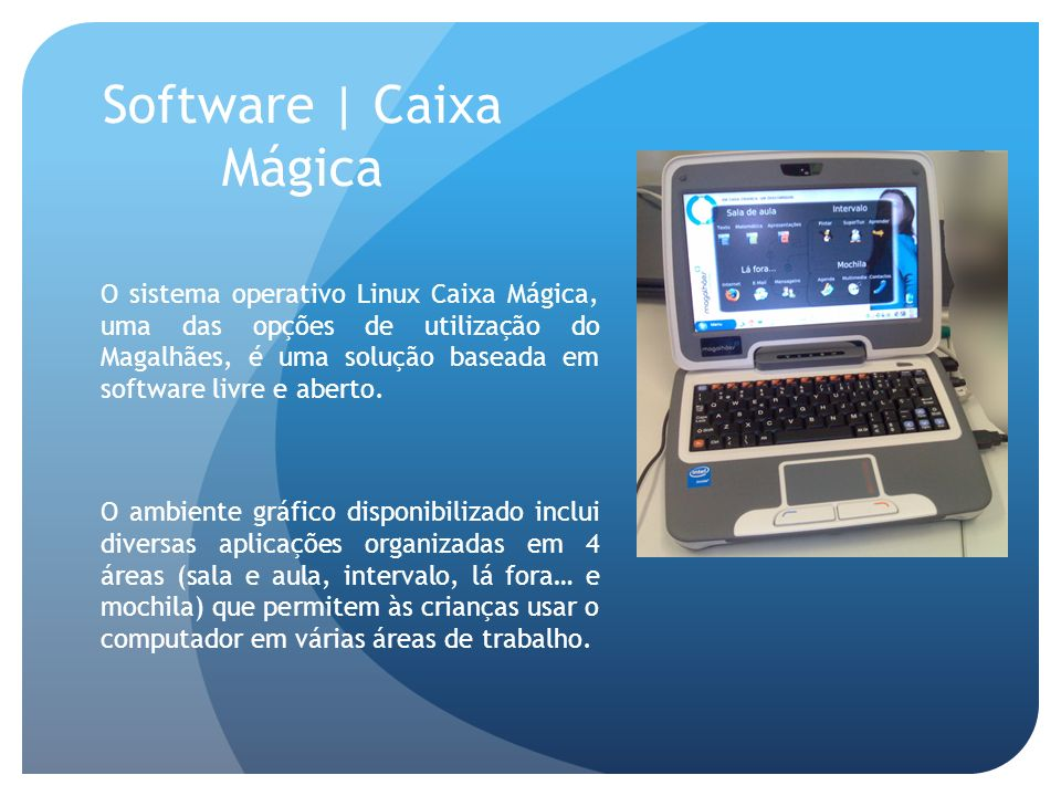 Software | Caixa Mágica