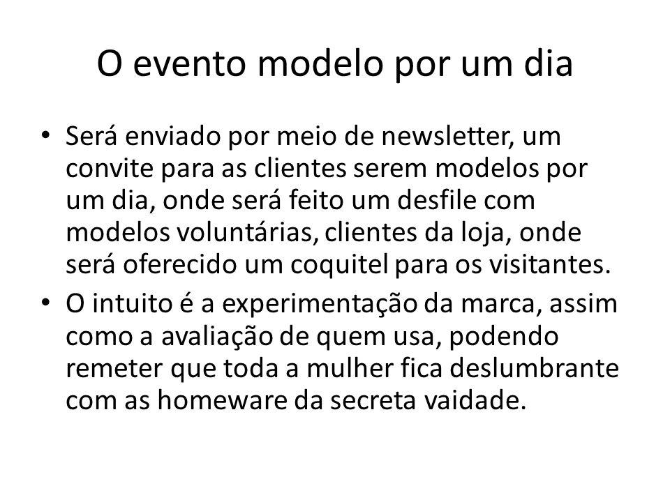 O evento modelo por um dia