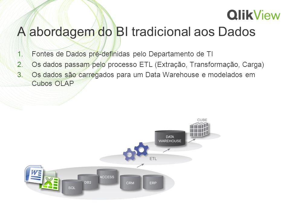 A abordagem do BI tradicional aos Dados