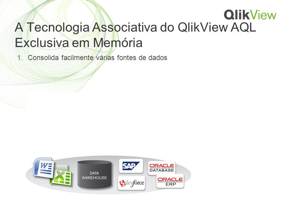 A Tecnologia Associativa do QlikView AQL Exclusiva em Memória