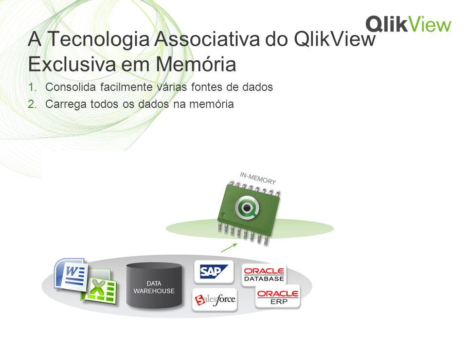 A Tecnologia Associativa do QlikView Exclusiva em Memória