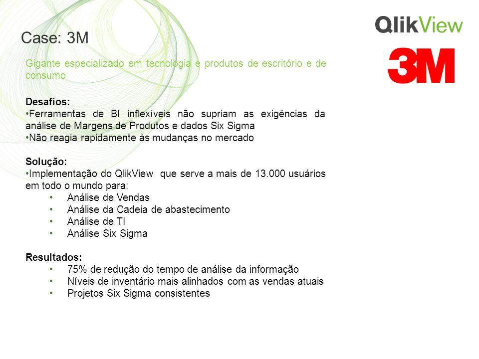 Case: 3M Gigante especializado em tecnologia e produtos de escritório e de consumo. Desafios: